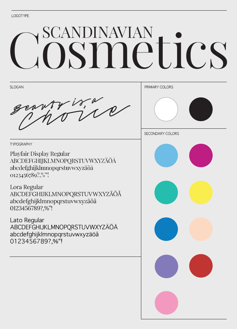 Scandinavian Cosmetics grafisk profil