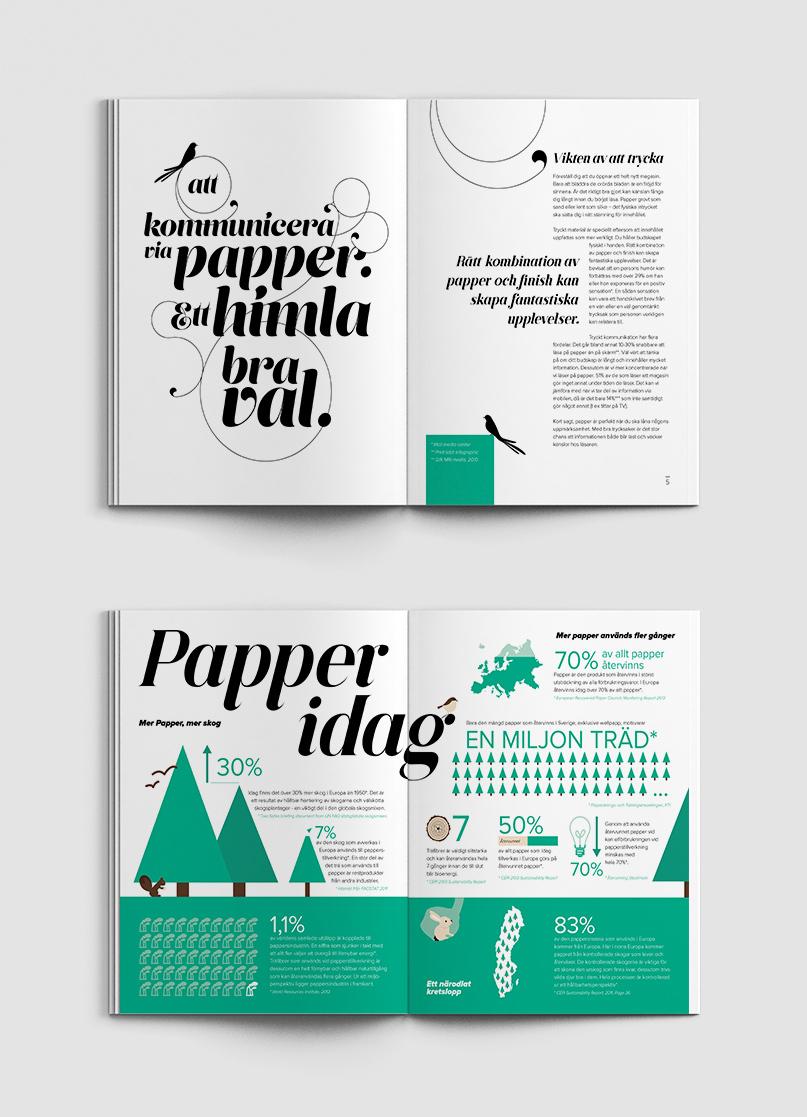 Tryckservice kundtidning Raster, Miljö-tema och pappersfakta